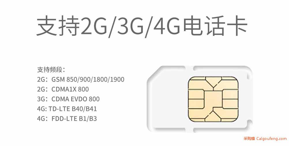 4G系列-4G全网通OBD 04.jpg
