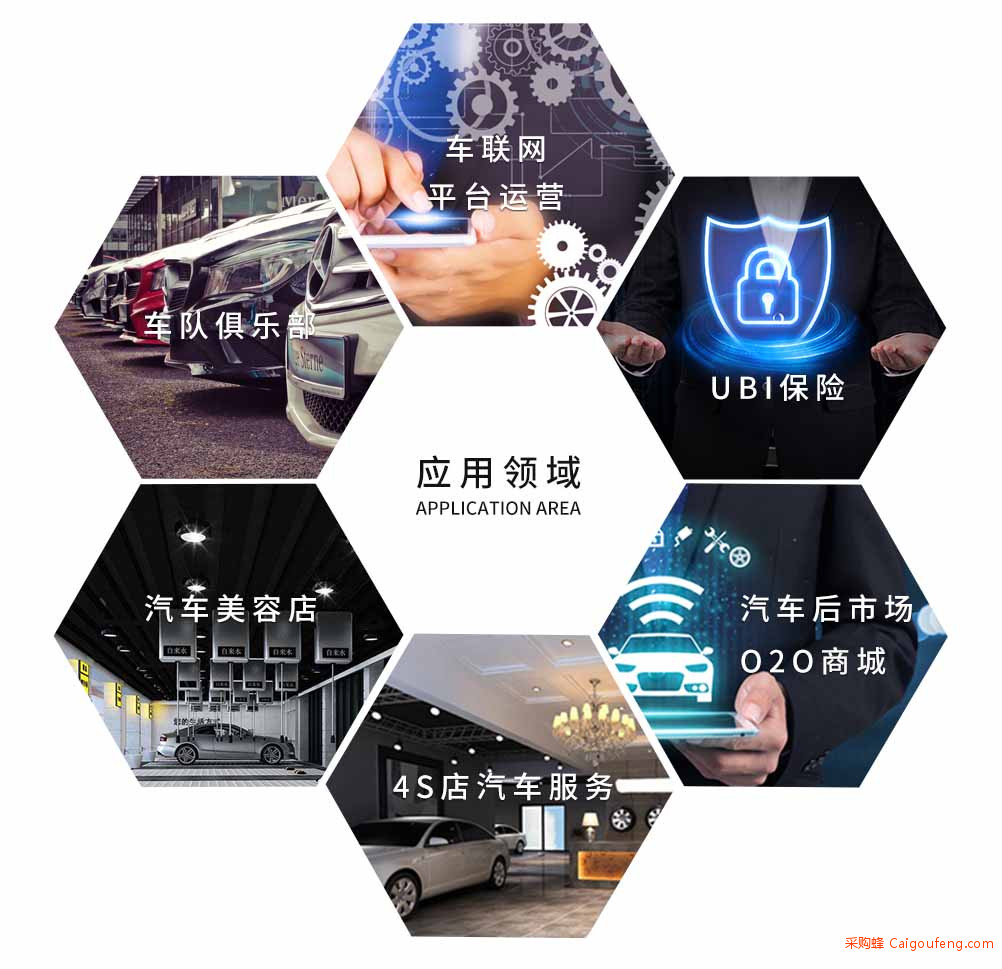 4G系列-4G全网通OBD 16.jpg