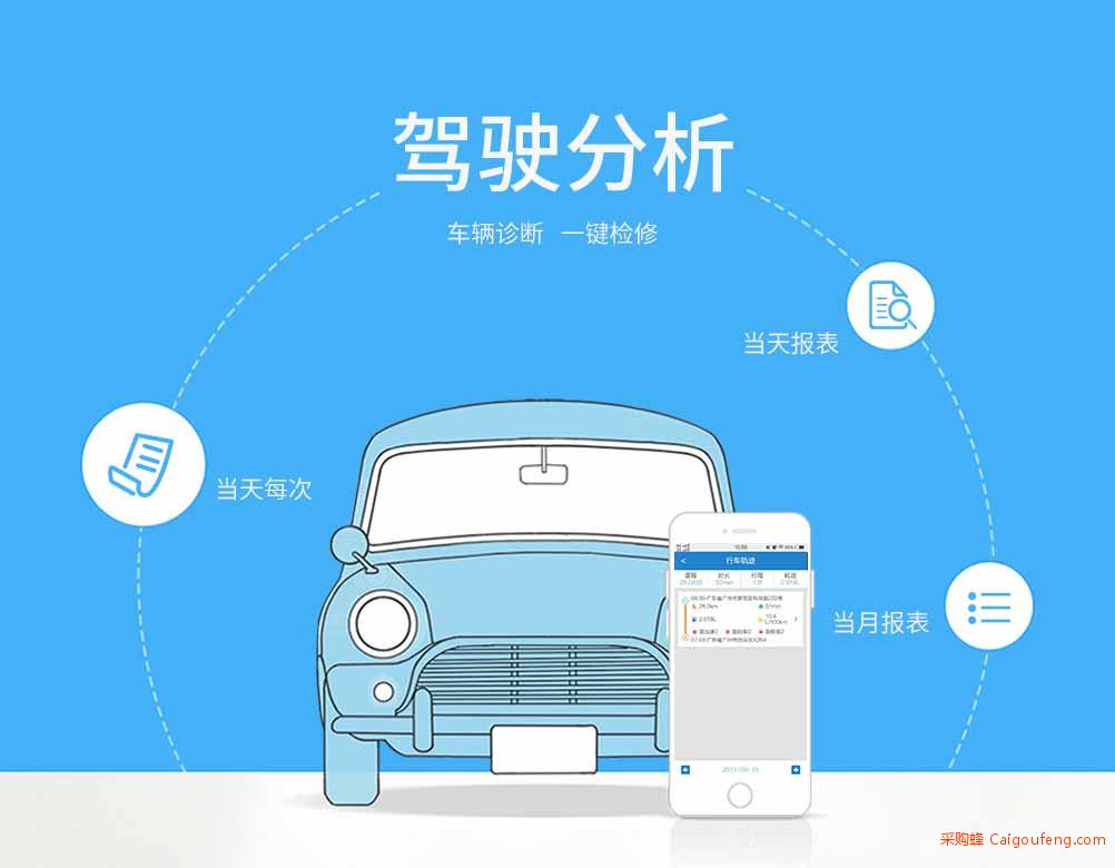 4G系列-4G全网通OBD 12.jpg
