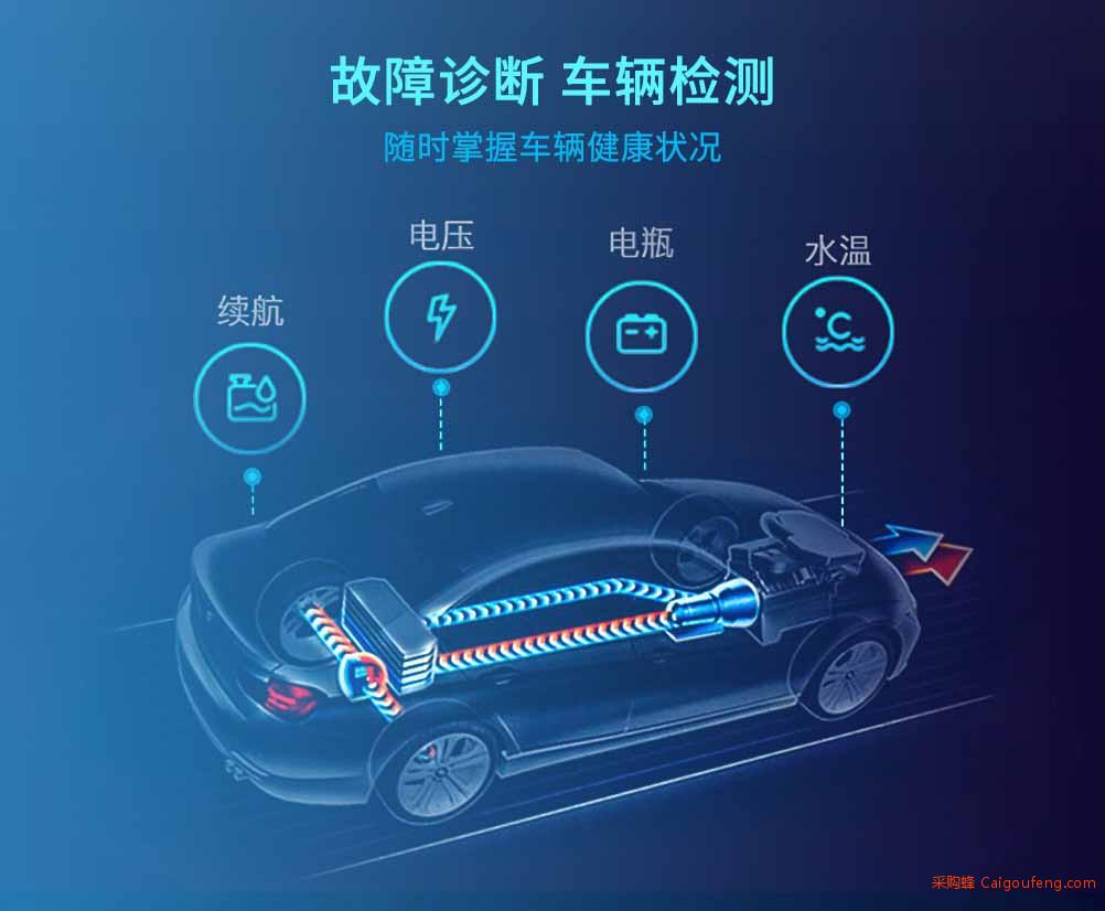 06车身控制系列-一键启动OBD.jpg