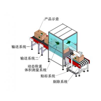 动态DWS系统-广东德泰克自动化科技股份有限公司
